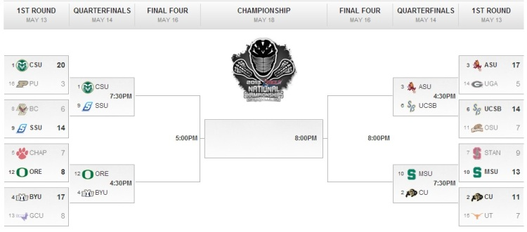 quarterfinal bracket